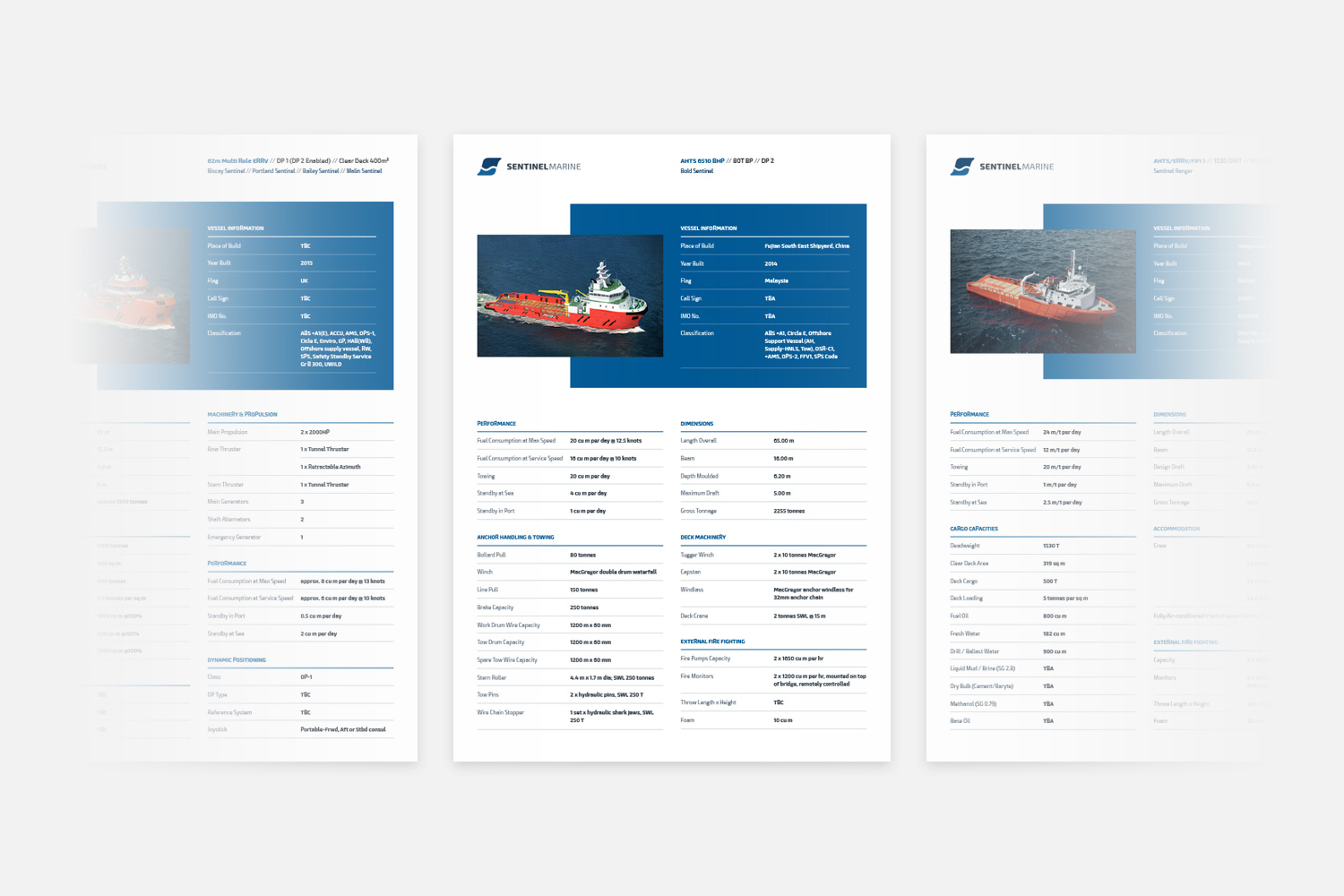 Sentinel Marine Fleet Spec Sheets